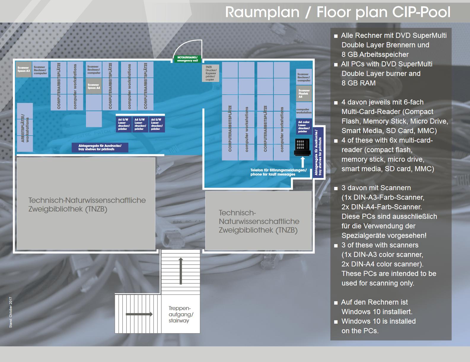 Abb. CIP-Pool Raumplan